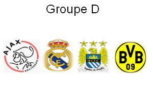 Phase de Groupe - Ligue des Champions