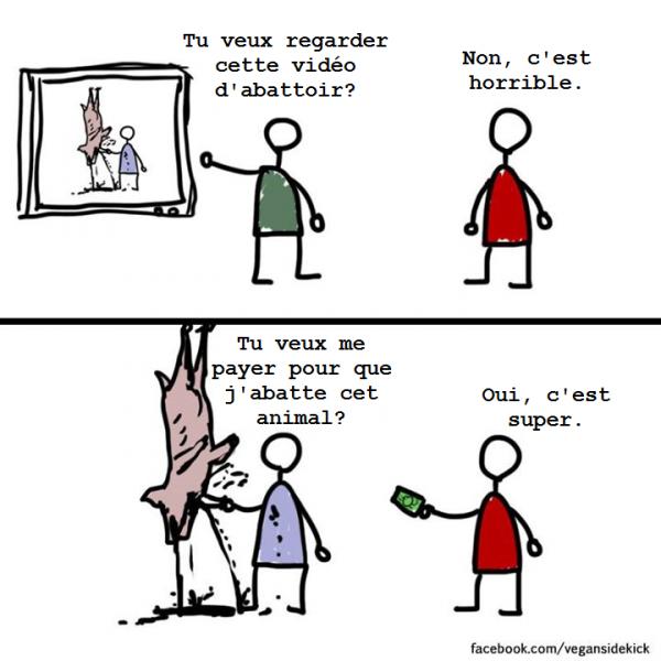 Veganisme me voici !