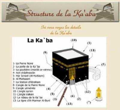 Les structures de la kaaba blog de echehada for A l interieur de la kaaba