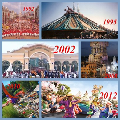 Les 20 bougies de Disneyland Paris