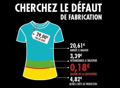 Nos vêtements tuent : AchAct