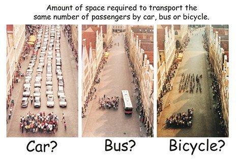 Le vélo: un atout