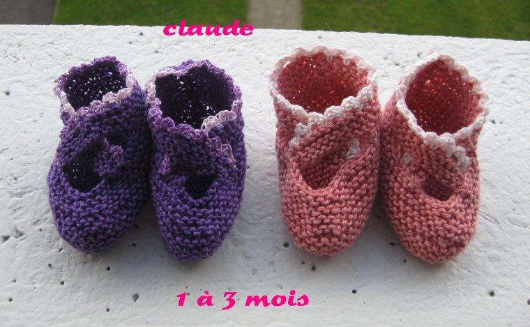 chaussons acidulés