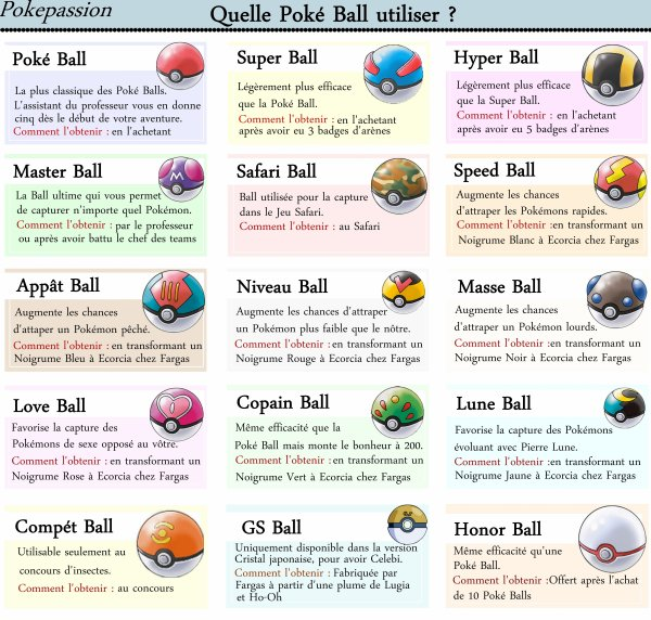Quelle Poké Ball utiliser ?