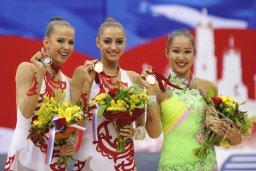 Championnat du monde : résultats individuelles des qualifications et finales par engins