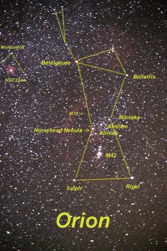 Un peu d'astronomie...