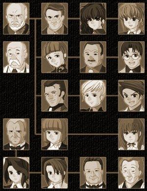 Les personnages du jeu__________________________________________________