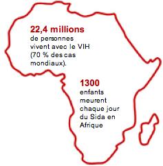 SIDA EN AFRIQUE