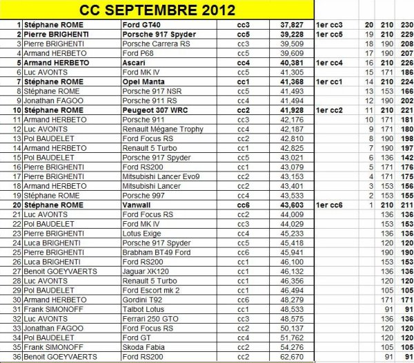 COURSE DE COTE 07/10 septembre 2012 SCO definitif