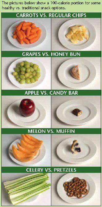 bon à savoir guide d'alimentation
