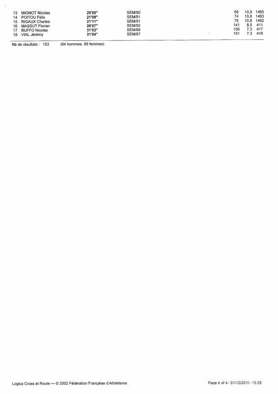 Course des Sapins 2019: Course Découverte non compétitive résultats par catégorie indicatif