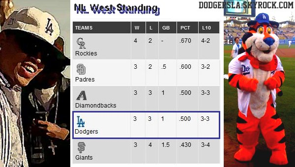 Classement MLB - NLW : 3eme /  Blessures / News