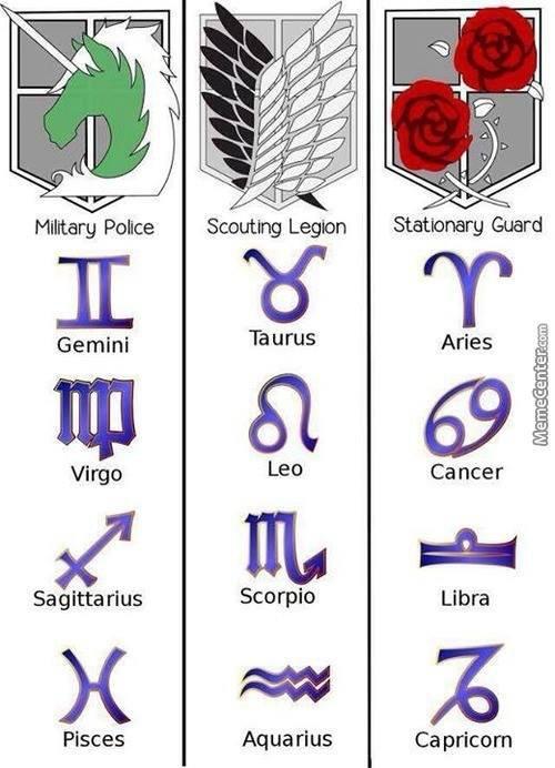 quelle est votre division ?