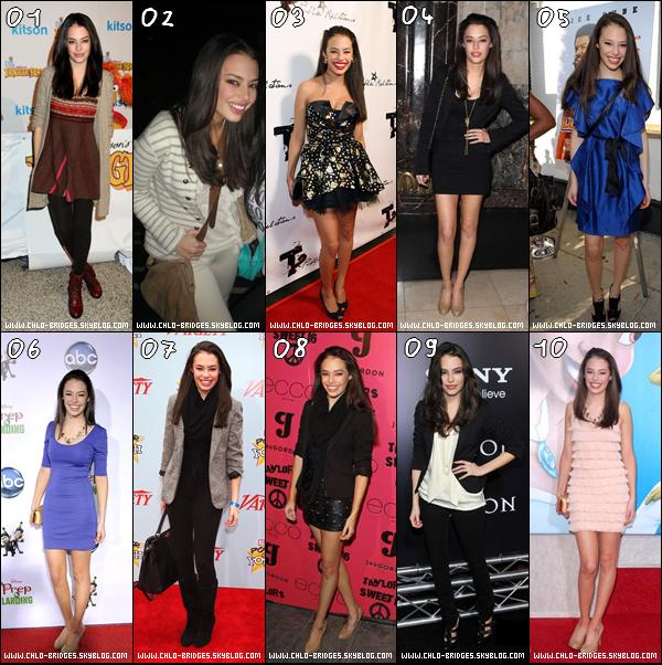 .    Quelle tenue de Chloe aimerais-tu porter ?        Lorsque j'aurai un nombre suffisant de réponses, je ferai un article avec la tenue préférée majoritaire en disant comment porter et trouver la même  .