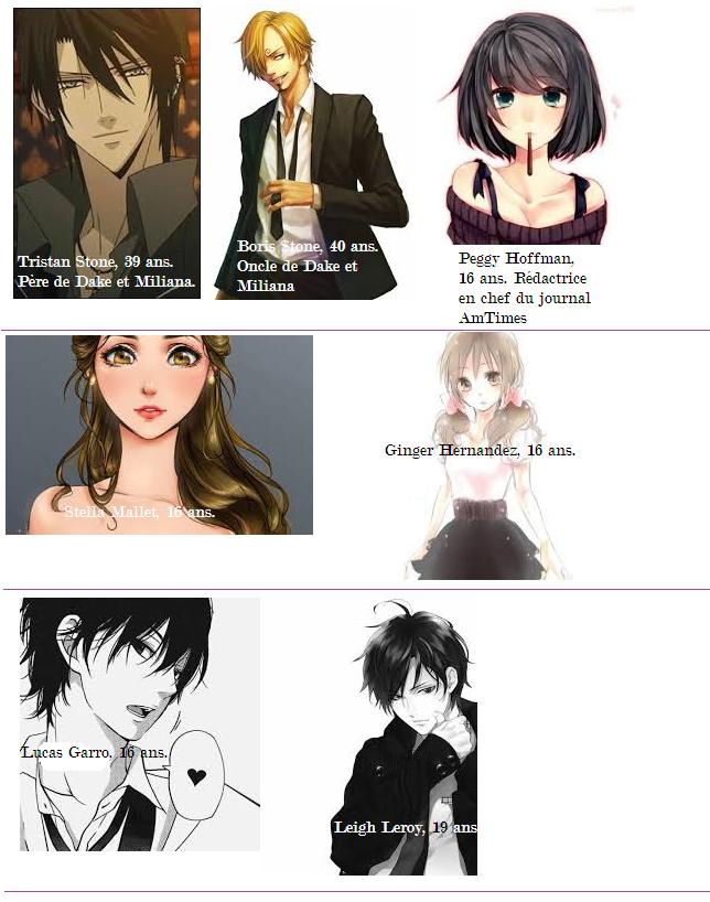 Les personnages !!