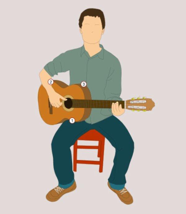 Leçon n° 1 Comment tenir la guitare