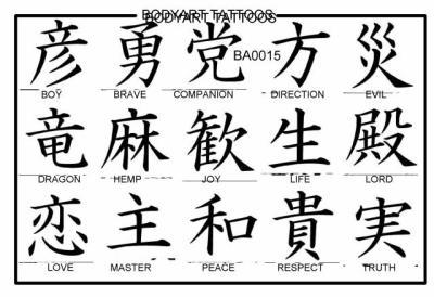 Dessin De Signe Chinois tatoo signe chinois - special blog tatoo