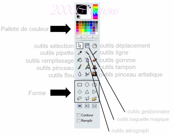 Outils photofiltre