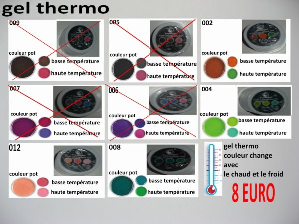 GEL THERMO