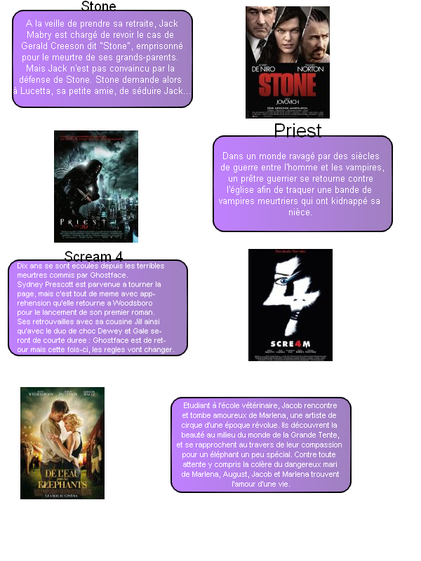 Les Films du moments à aller voir illico au ciné ! :) By FP ! :DD