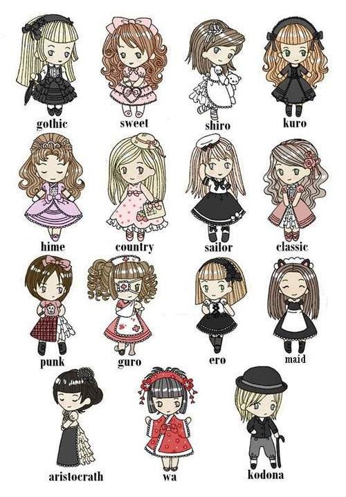 Les différents styles lolita...