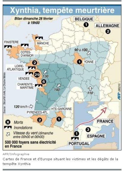 Xanthia tempête meurtrière  en France et  Europe