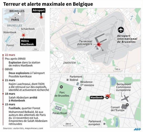 attentat  Bruxelles  22 mars 2016