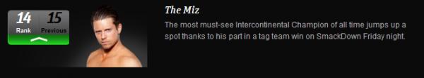 Kane Vs The Miz. [WWE Raw]