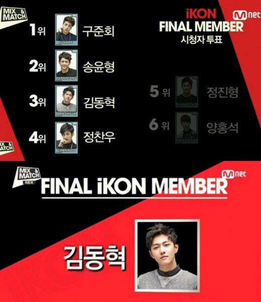 Team B va débuter à la YG sous le nom d'IKON !!!