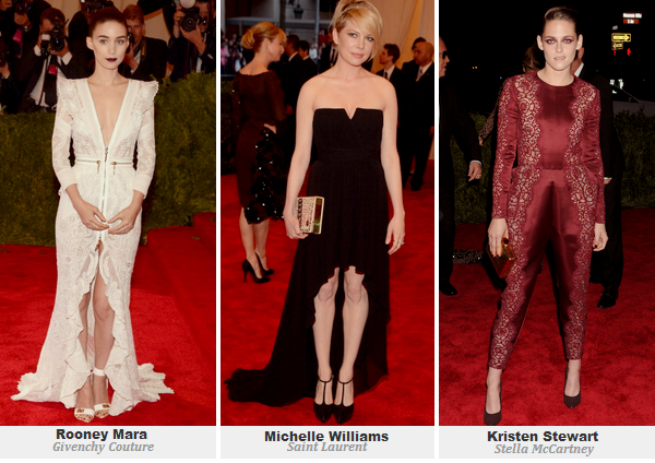 "Look Of The Week ll  Spécial ""MET gala"""