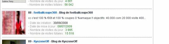 Blog de footballcoupe360