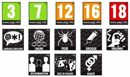 BLOG 3. Référence des jeux sur quoi c'est disponible.