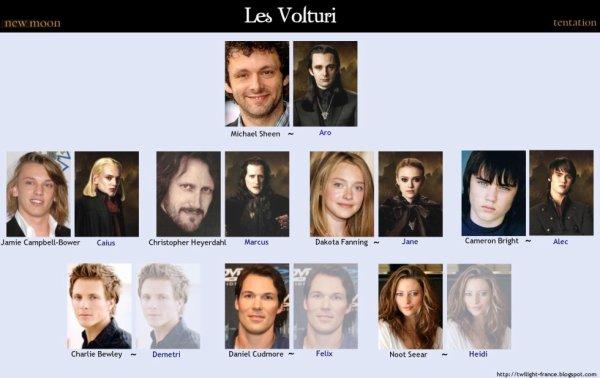 les Volturi et leurs acteurs