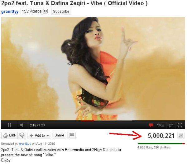 2po2 ft. Tuna & Dafina Zeqiri - Vibe 5,000,000 Shekime & Dafina Zeqiri - Dangerously in Love 1,000,000 Shekime
