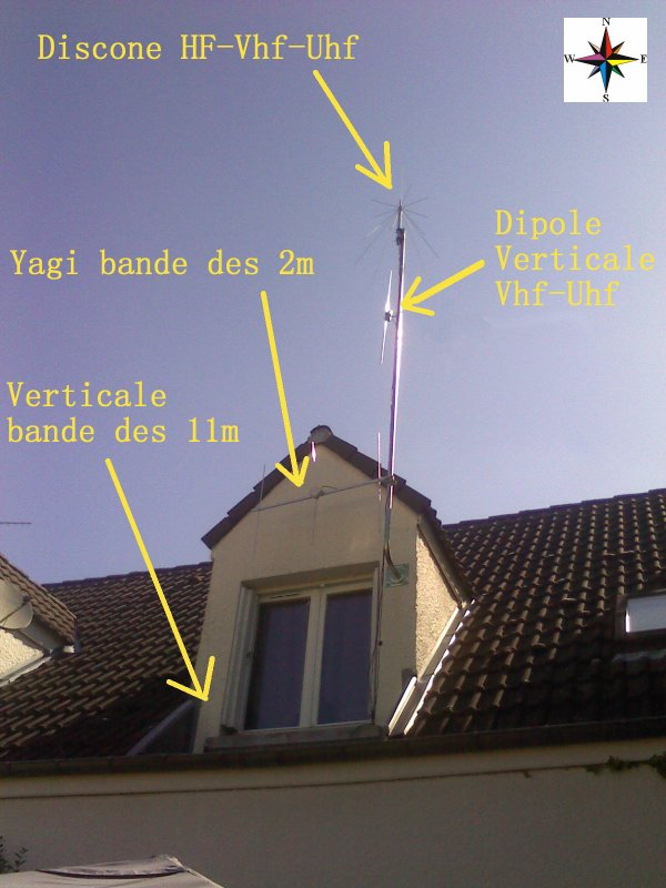 Mes Antennes