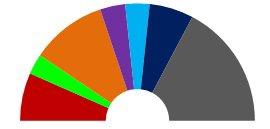 Election sénatoriale : victoire de Henri TALMONT-MARRON MN