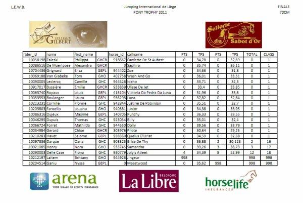 * Resultat de Finale Challenge Pony Trophy 70 cm à Liège *  Le mardi 1 Novembre 2011.