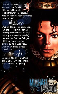 10/01/2011 : Les charts belges de MichaelGif: Sheismagic