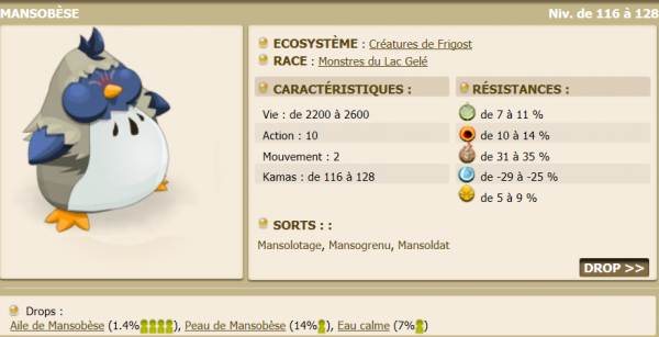 Tutoriel sur le Mansot Royal