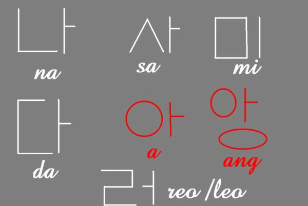 Comment écrire une syllabe
