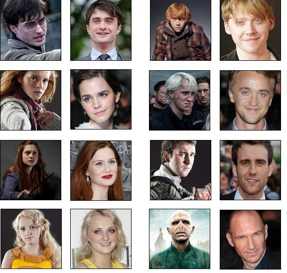 Casting Hp +perso