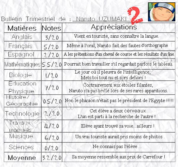 Bulletin Scolaire de Naruto n°2 !! Blog music ♫