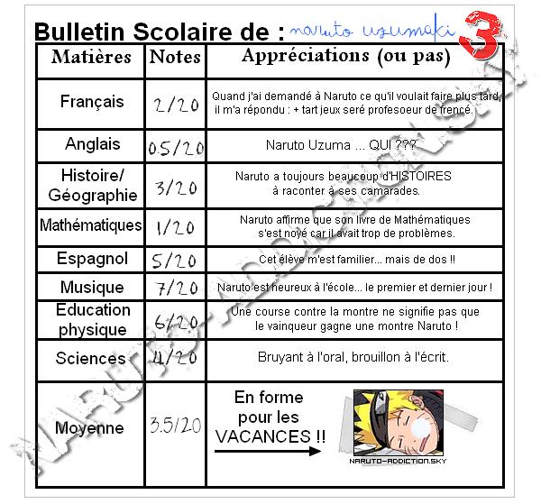 Bulletin Scolaire de Naruto n°3 !!  Blog music ♫