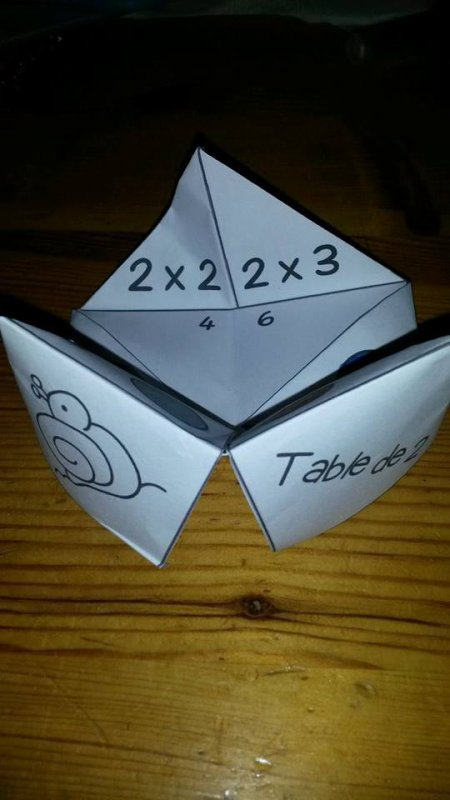 Cocottes des tables de multiplication