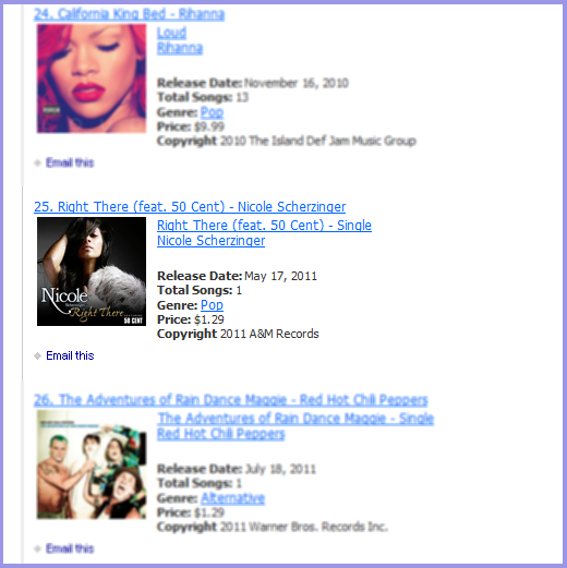 -- Right There monte dans le classement des titres les plus téléchargé sur Itunes US.. --