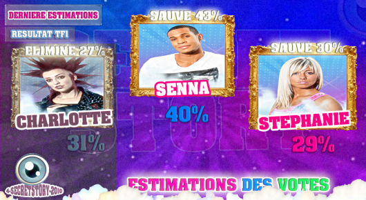 ESTIMATION DES VOTES : (( SEMAINE 8 )) - SENNA VS STEPHANIE VS CHARLOTTE