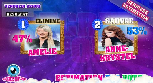 ESTIMATION DES VOTES (( SEMAINE 12 )) : Amélie VS Anne-Krystel