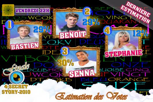 ESTIMATION DES VOTES (( SEMAINE 15 )) - FINALE Bastien / Benoît / Senna / Stéphanie