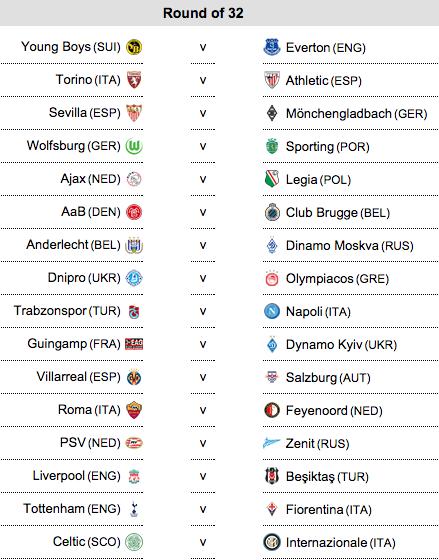 Tirage au sort Europa League (16ème de finale) : Le Sporting affronte Wolfsburg !