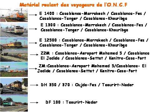 Materiel roulant des voyageurs de l'ONCF